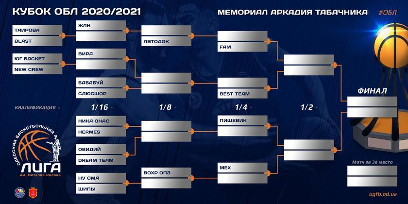На следующей неделе стартует Кубок ОБЛ Мемориал Аркадия Табачника!