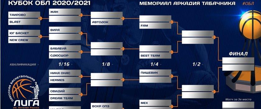 Кубок ОБЛ Мемориал Аркадия Табачника: календарь стартовых игр